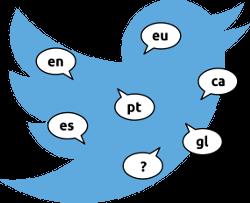 tweetLID